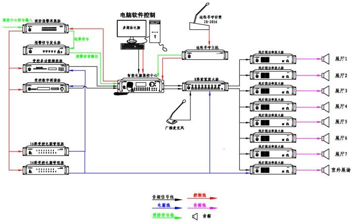 电路 电路图 电子 原理图 734_452